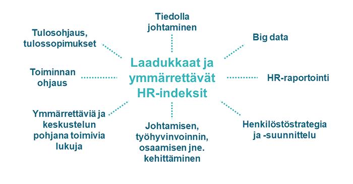 VMBaron indeksien kehittämiisestä hyötyisi koko valtion HR-toiminta.